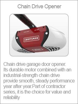 Chain Drive Opener